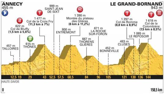 Tour de France: la grande première de Julian Alaphilippe